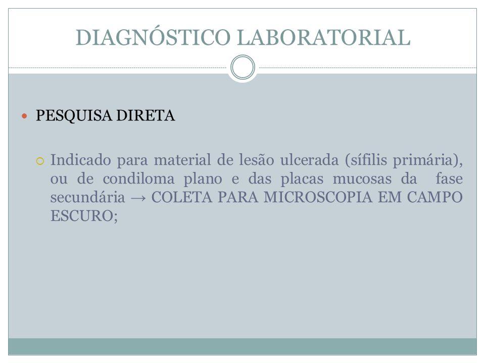 DIAGNÓSTICO LABORATORIAL PESQUISA DIRETA Indicado para material de lesão ulcerada (sífilis primária), ou de condiloma plano e das placas mucosas da fa