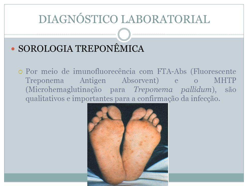 DIAGNÓSTICO LABORATORIAL SOROLOGIA TREPONÊMICA Por meio de imunofluorecência com FTA-Abs (Fluorescente Treponema Antigen Absorvent) e o MHTP (Microhem