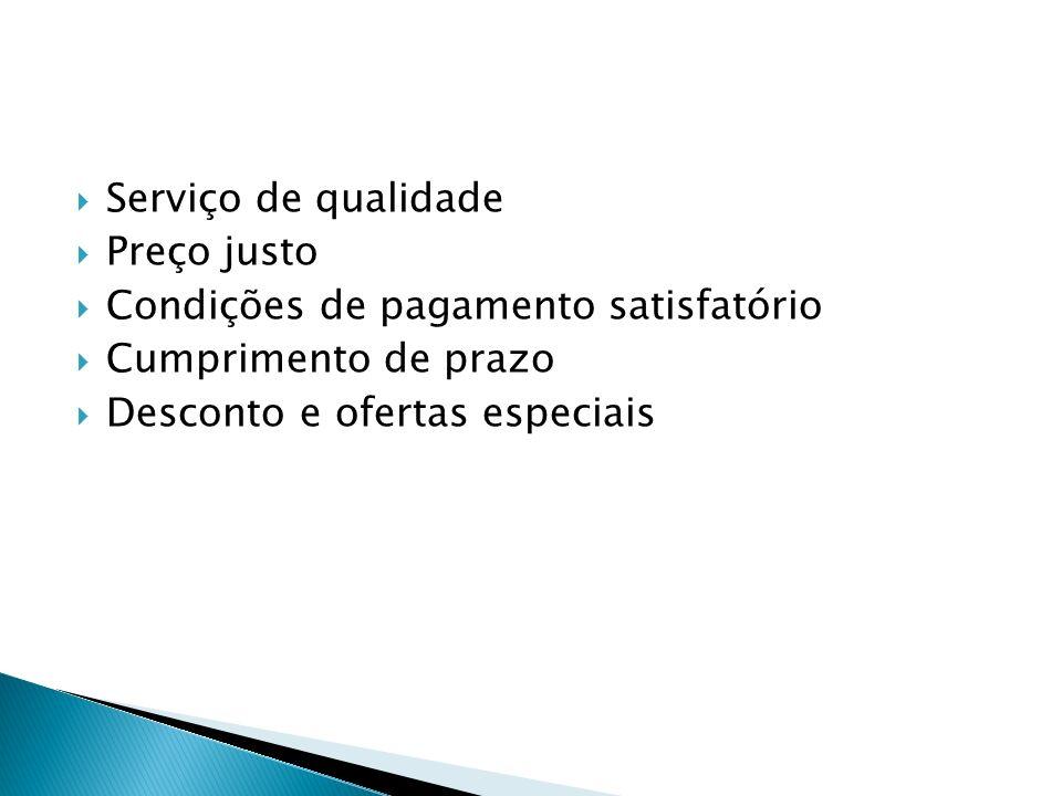Serviço de qualidade Preço justo Condições de pagamento satisfatório Cumprimento de prazo Desconto e ofertas especiais