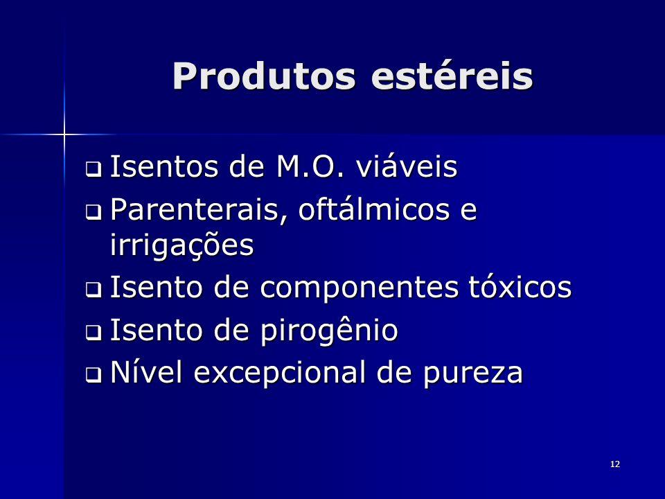 12 Produtos estéreis Isentos de M.O. viáveis Isentos de M.O. viáveis Parenterais, oftálmicos e irrigações Parenterais, oftálmicos e irrigações Isento