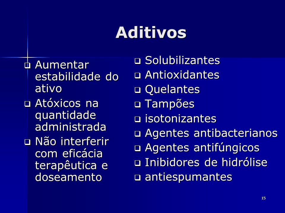 15 Aditivos Aumentar estabilidade do ativo Aumentar estabilidade do ativo Atóxicos na quantidade administrada Atóxicos na quantidade administrada Não
