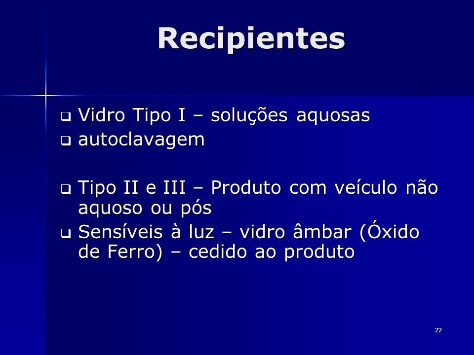 22 Recipientes Vidro Tipo I – soluções aquosas Vidro Tipo I – soluções aquosas autoclavagem autoclavagem Tipo II e III – Produto com veículo não aquos