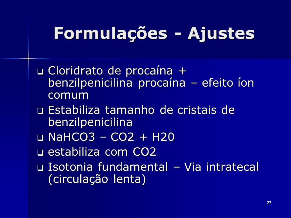 27 Formulações - Ajustes Cloridrato de procaína + benzilpenicilina procaína – efeito íon comum Cloridrato de procaína + benzilpenicilina procaína – ef