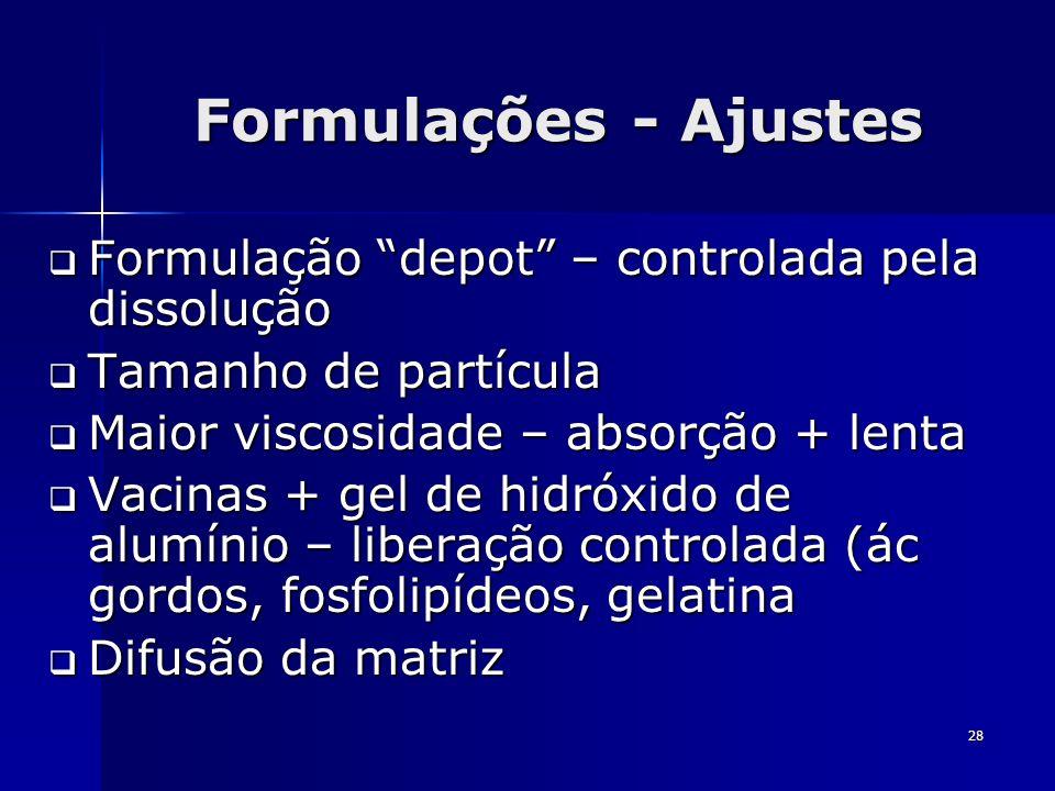 28 Formulações - Ajustes Formulação depot – controlada pela dissolução Formulação depot – controlada pela dissolução Tamanho de partícula Tamanho de p