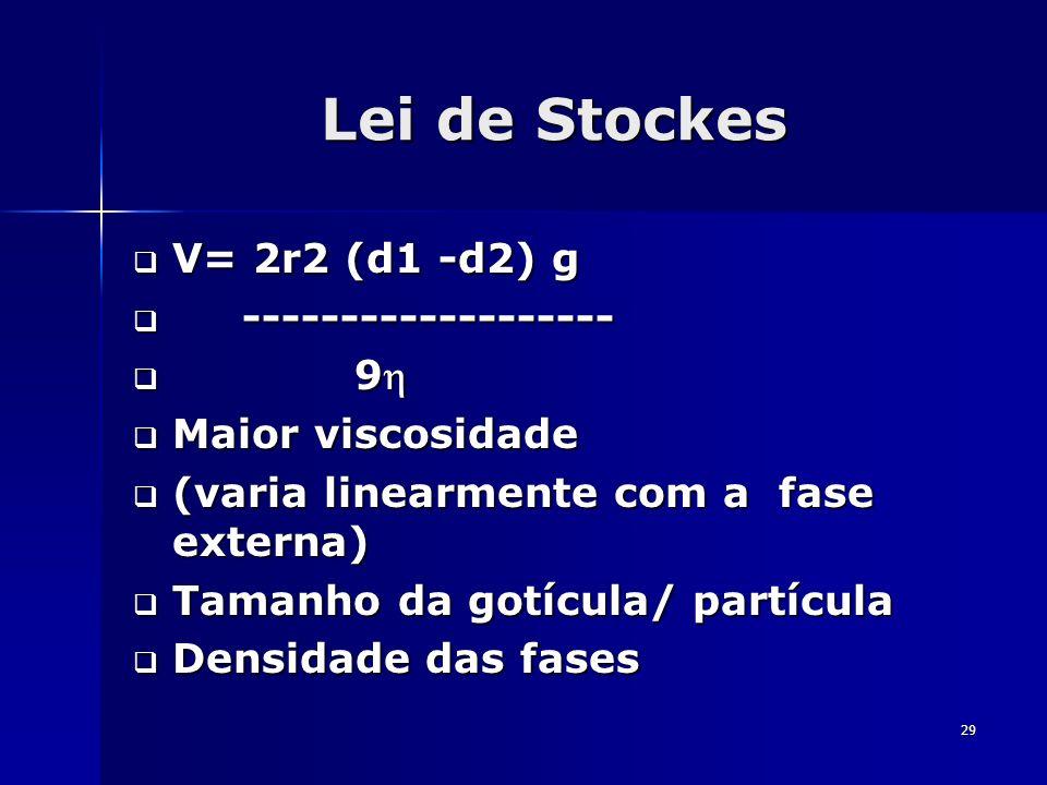 29 Lei de Stockes V= 2r2 (d1 -d2) g V= 2r2 (d1 -d2) g ------------------- ------------------- 9 9 Maior viscosidade Maior viscosidade (varia linearmen