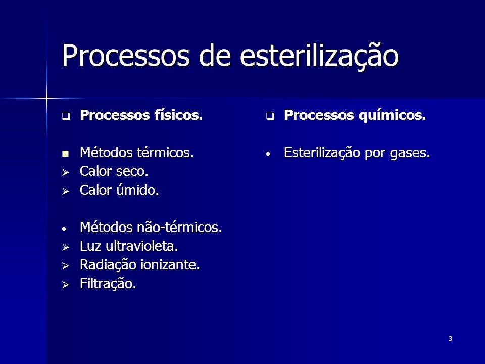 3 Processos de esterilização Processos físicos. Processos físicos. Métodos térmicos. Métodos térmicos. Calor seco. Calor seco. Calor úmido. Calor úmid