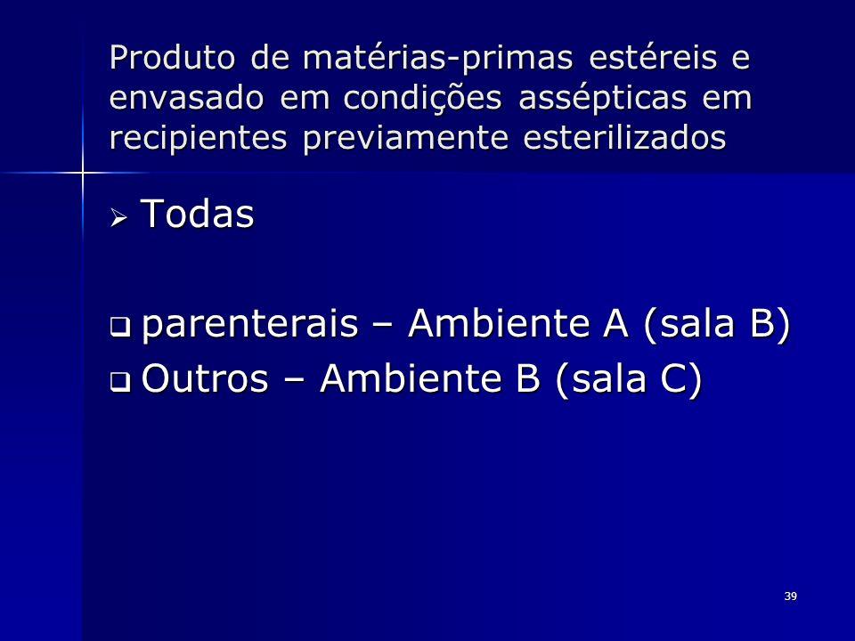 39 Produto de matérias-primas estéreis e envasado em condições assépticas em recipientes previamente esterilizados Todas Todas parenterais – Ambiente