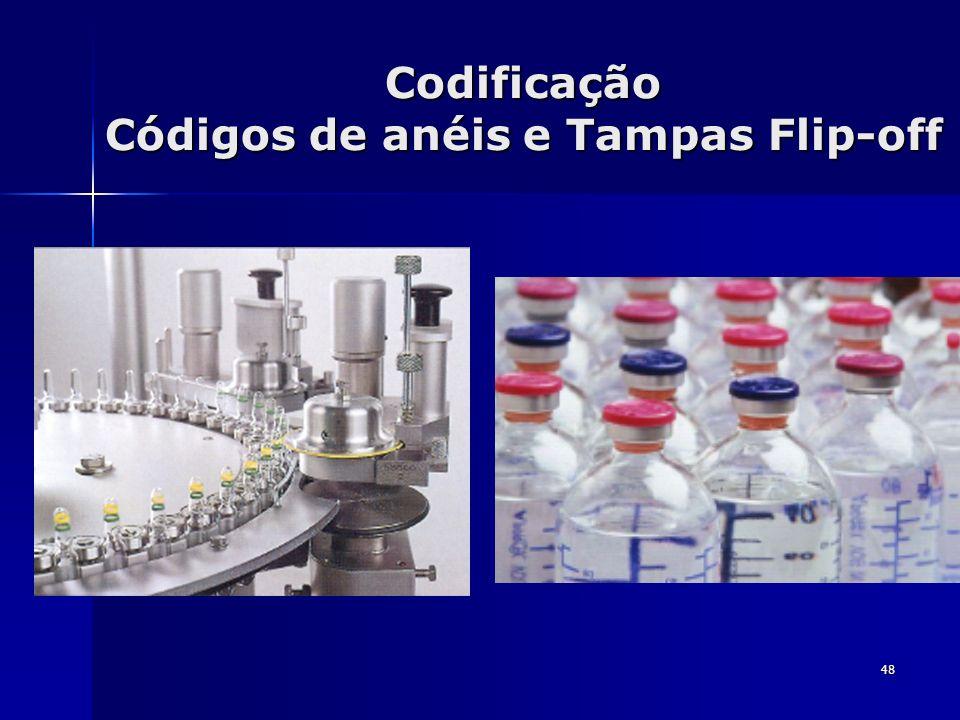 48 Codificação Códigos de anéis e Tampas Flip-off