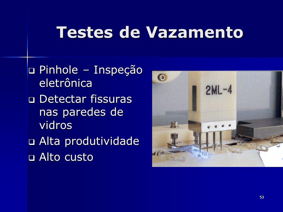 53 Testes de Vazamento Pinhole – Inspeção eletrônica Pinhole – Inspeção eletrônica Detectar fissuras nas paredes de vidros Detectar fissuras nas pared