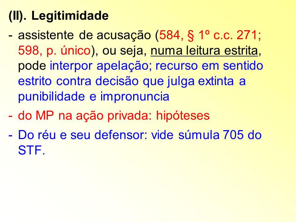 (II). Legitimidade -assistente de acusação (584, § 1º c.c. 271; 598, p. único), ou seja, numa leitura estrita, pode interpor apelação; recurso em sent
