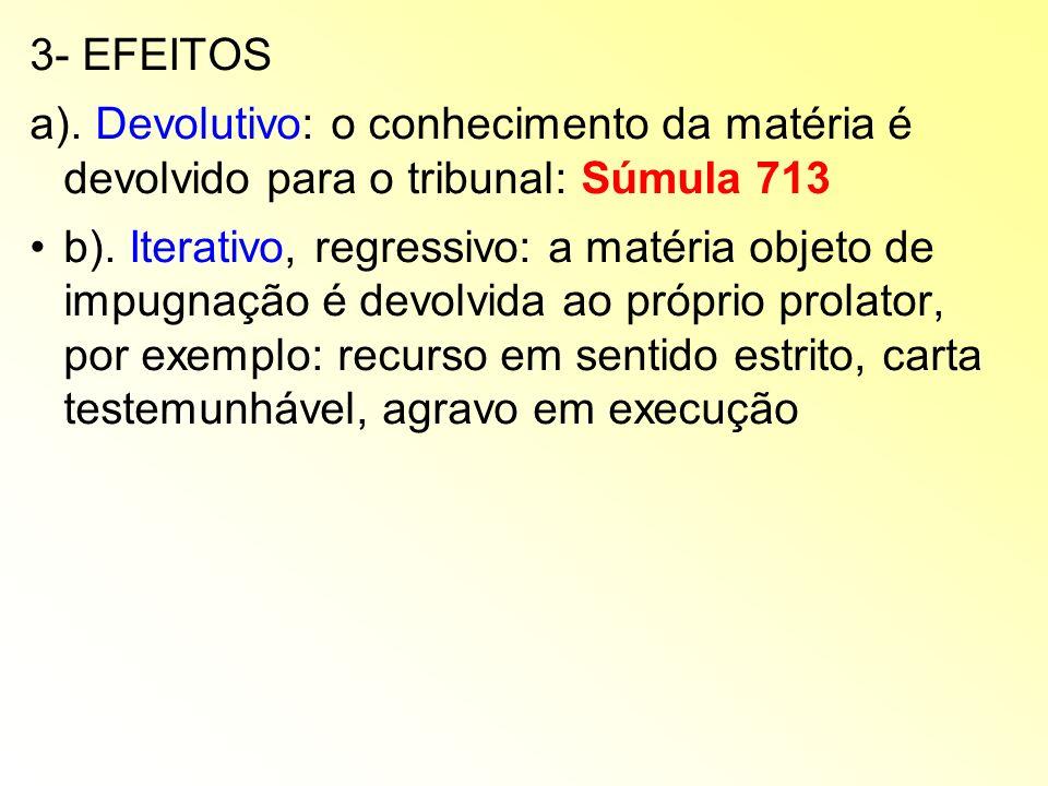 3- EFEITOS a). Devolutivo: o conhecimento da matéria é devolvido para o tribunal: Súmula 713 b). Iterativo, regressivo: a matéria objeto de impugnação