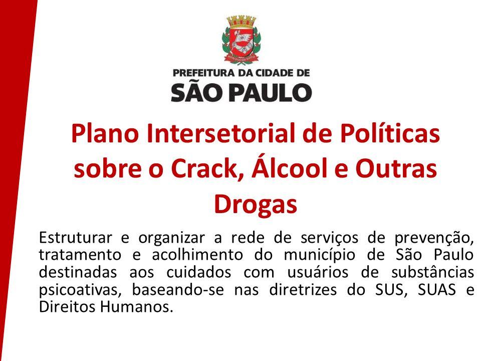 Plano Intersetorial de Políticas sobre o Crack, Álcool e Outras Drogas Estruturar e organizar a rede de serviços de prevenção, tratamento e acolhiment