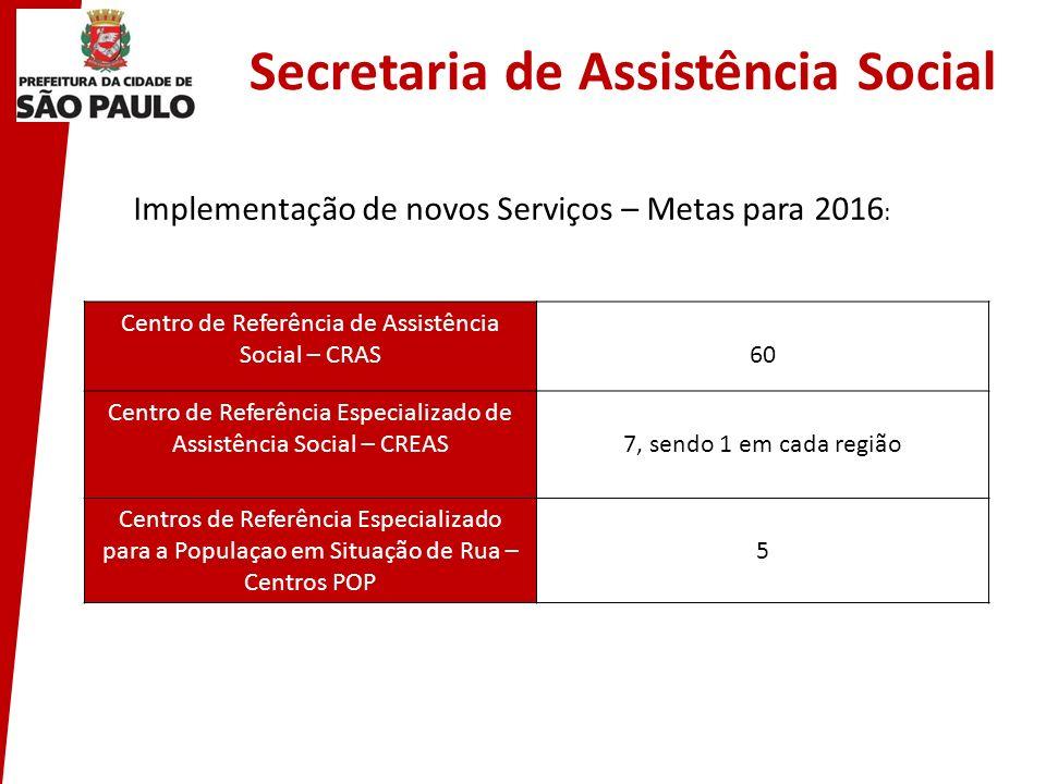 Secretaria de Assistência Social Centro de Referência de Assistência Social – CRAS60 Centro de Referência Especializado de Assistência Social – CREAS7