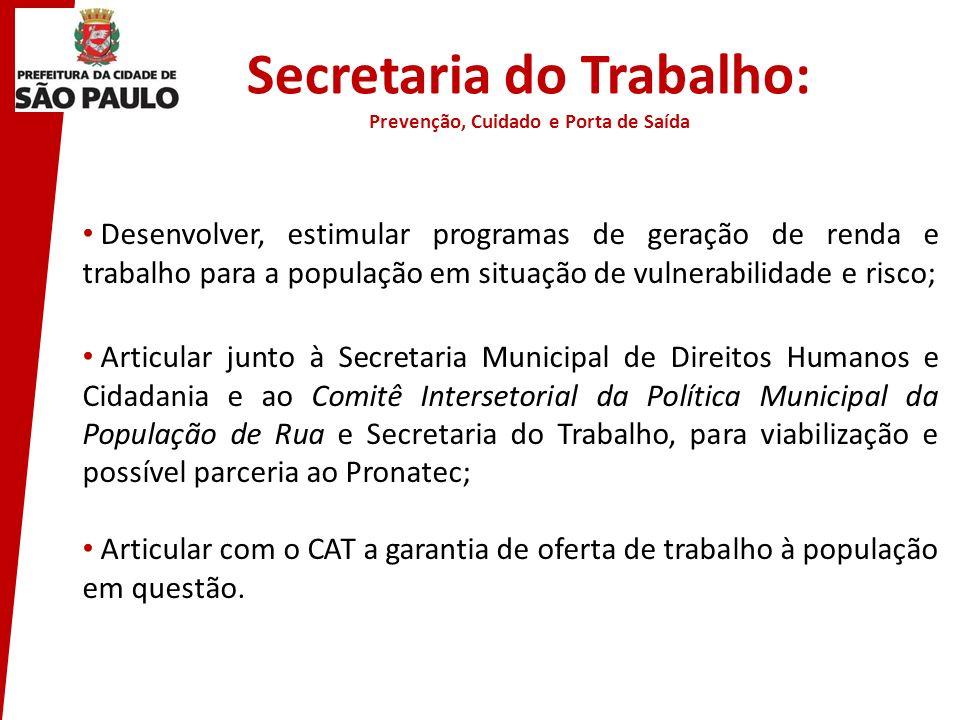 Secretaria do Trabalho: Prevenção, Cuidado e Porta de Saída Desenvolver, estimular programas de geração de renda e trabalho para a população em situaç