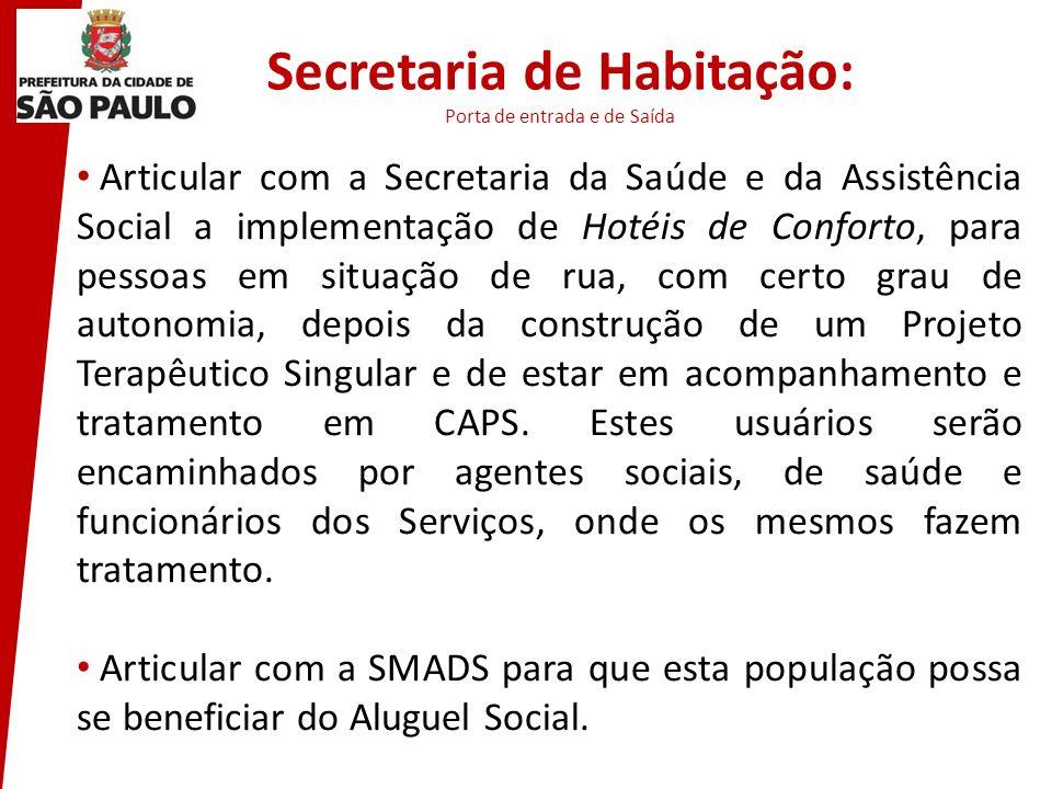 Secretaria de Habitação: Porta de entrada e de Saída Articular com a Secretaria da Saúde e da Assistência Social a implementação de Hotéis de Conforto