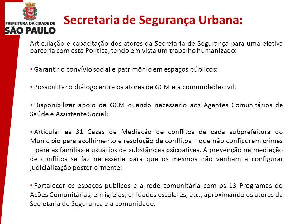 Secretaria de Segurança Urbana: Articulação e capacitação dos atores da Secretaria de Segurança para uma efetiva parceria com esta Política, tendo em