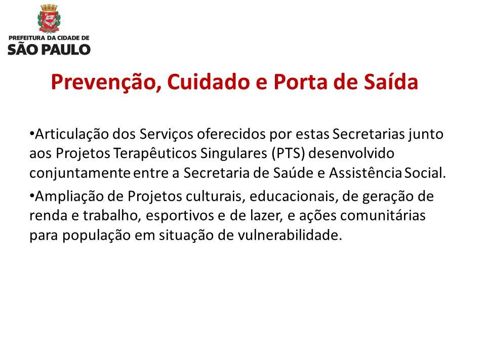 Prevenção, Cuidado e Porta de Saída Articulação dos Serviços oferecidos por estas Secretarias junto aos Projetos Terapêuticos Singulares (PTS) desenvo