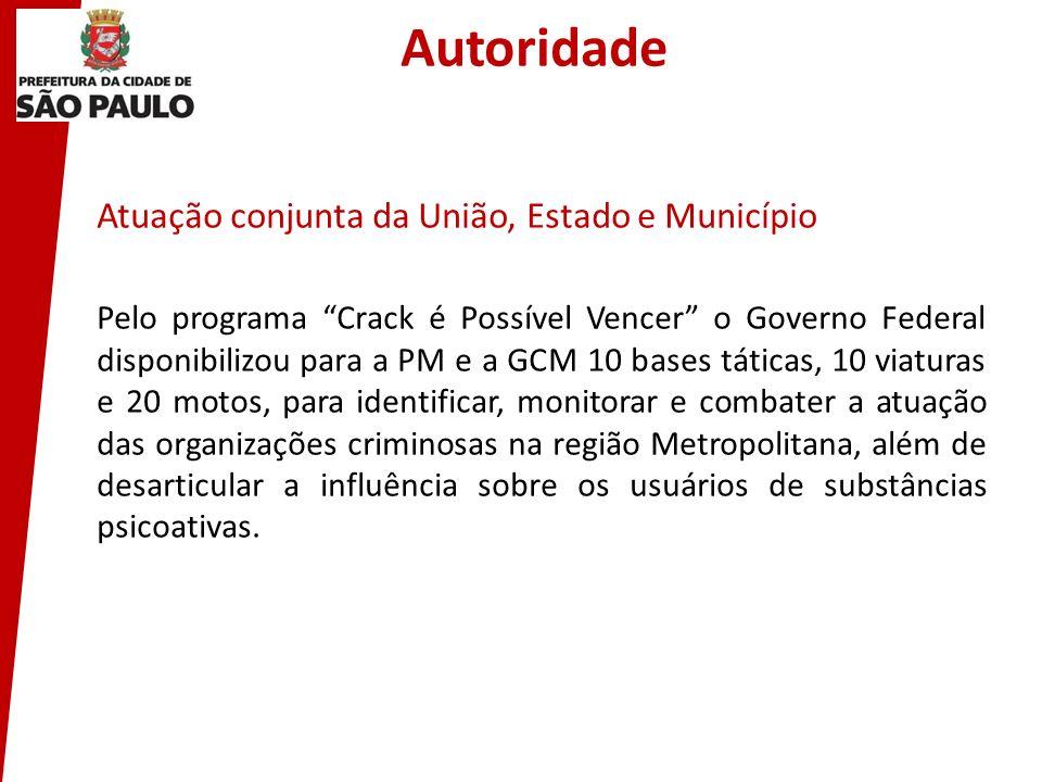 Autoridade Atuação conjunta da União, Estado e Município Pelo programa Crack é Possível Vencer o Governo Federal disponibilizou para a PM e a GCM 10 b