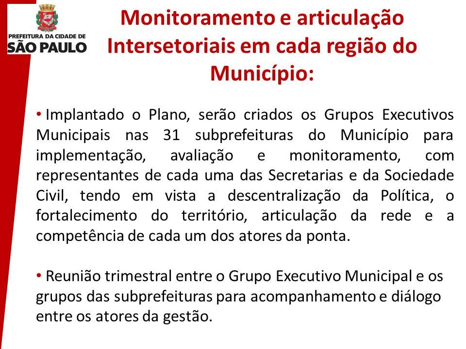 Monitoramento e articulação Intersetoriais em cada região do Município: Implantado o Plano, serão criados os Grupos Executivos Municipais nas 31 subpr