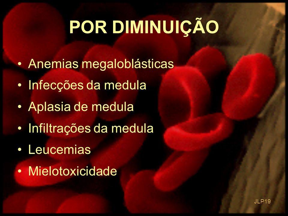 JLP 19 Anemias megaloblásticas Infecções da medula Aplasia de medula Infiltrações da medula Leucemias Mielotoxicidade POR DIMINUIÇÃO