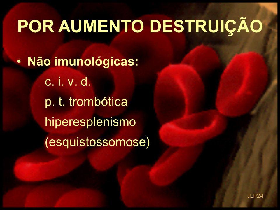 JLP 24 Não imunológicas: c. i. v. d. p. t. trombótica hiperesplenismo (esquistossomose) POR AUMENTO DESTRUIÇÃO