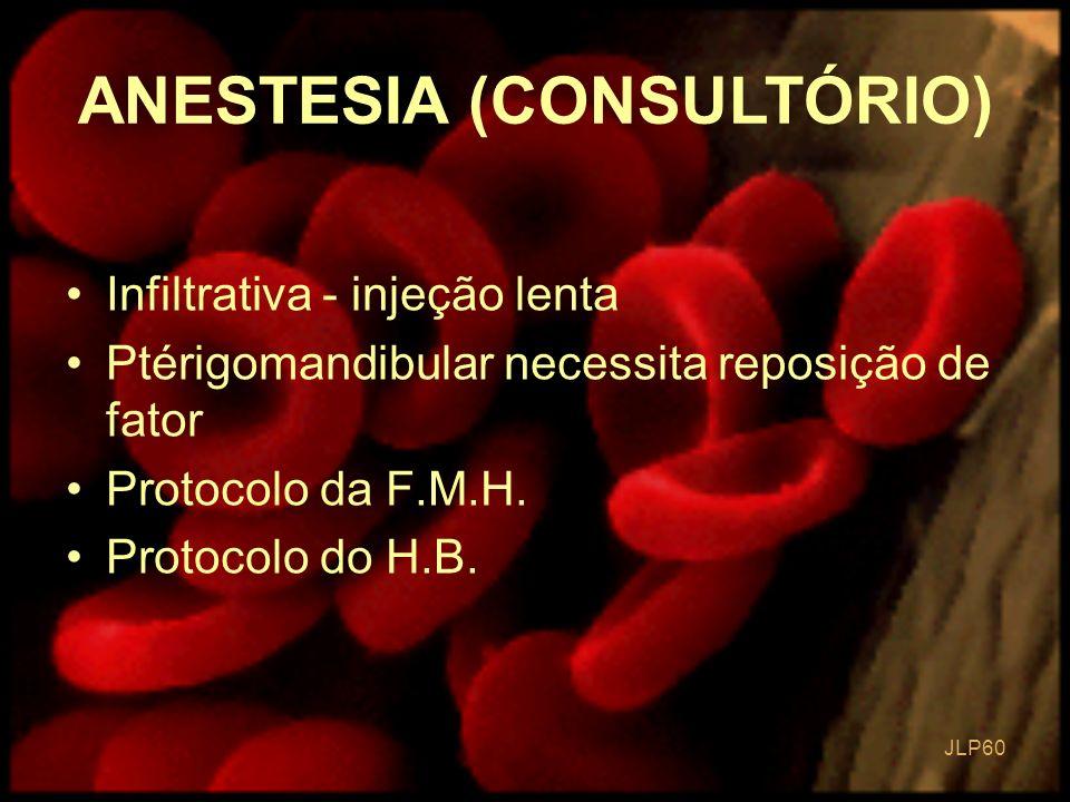 JLP 60 Infiltrativa - injeção lenta Ptérigomandibular necessita reposição de fator Protocolo da F.M.H. Protocolo do H.B. ANESTESIA (CONSULTÓRIO)
