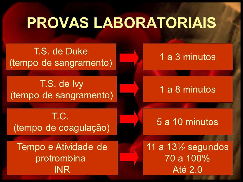 JLP 8 PROVAS LABORATORIAIS T.S. de Duke (tempo de sangramento) T.S. de Ivy (tempo de sangramento) 1 a 3 minutos 1 a 8 minutos T.C. (tempo de coagulaçã