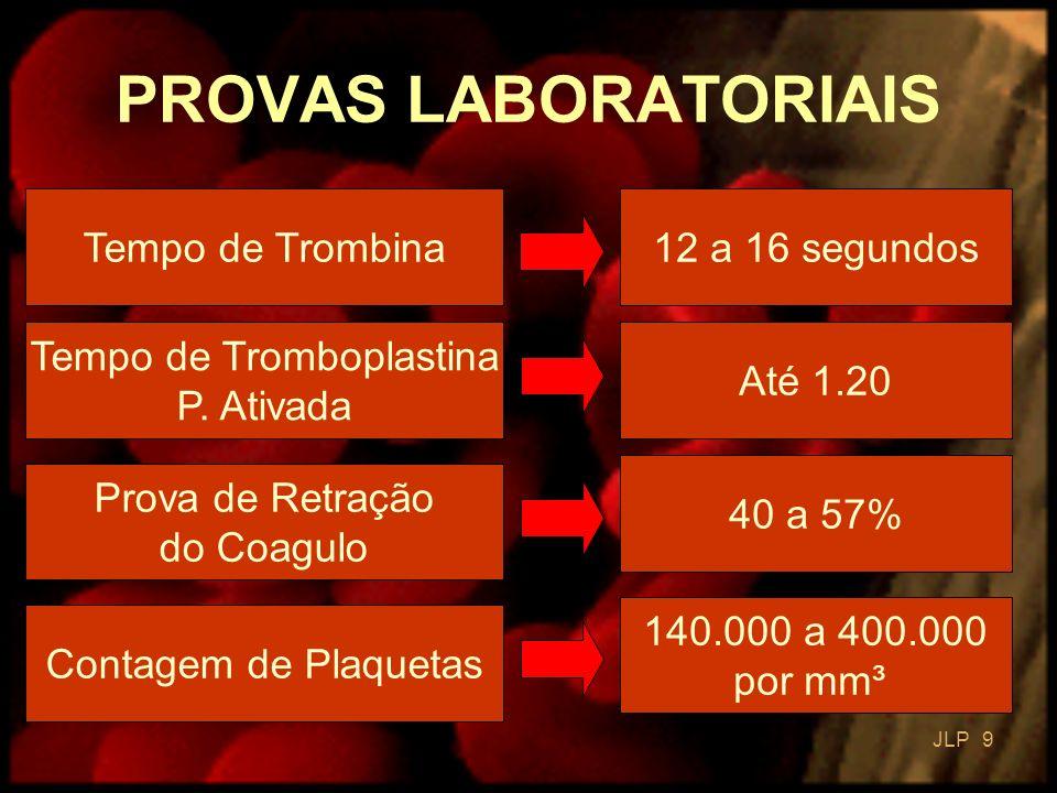 JLP 10 PROVAS LABORATORIAIS Prova do LaçoAté 5 petéquias Dosagem dos Fatores Específicos -Fator V -Fator VII -Fator VIII 50 a 150% Dosagem de Fibrinogênio150 a 370 mg por dL