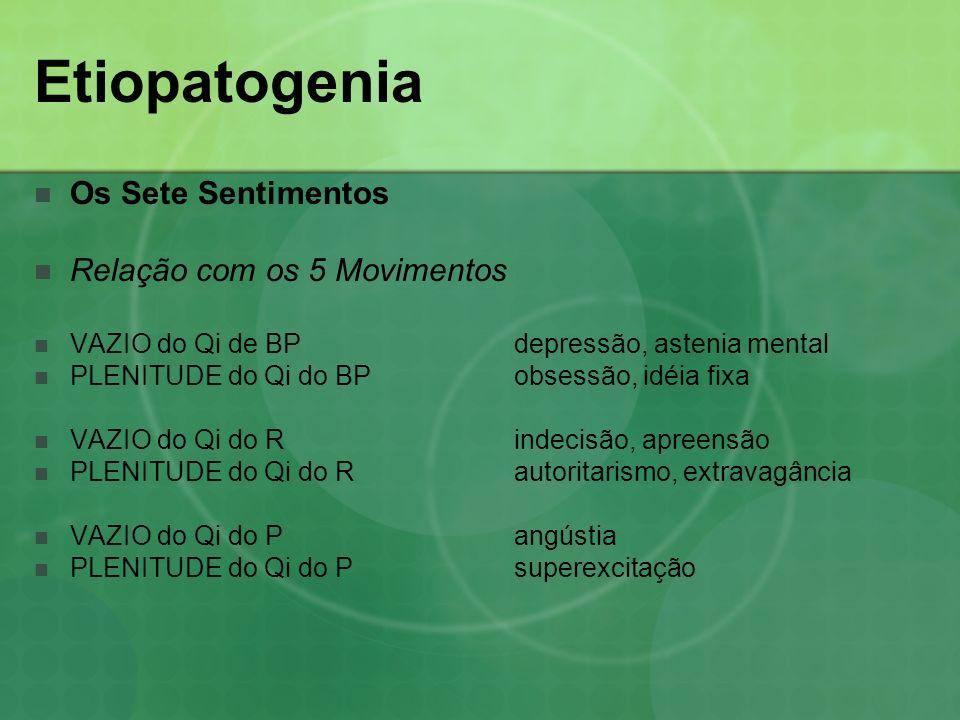 Etiopatogenia Os Sete Sentimentos Relação com os 5 Movimentos VAZIO do Qi de BPdepressão, astenia mental PLENITUDE do Qi do BPobsessão, idéia fixa VAZ
