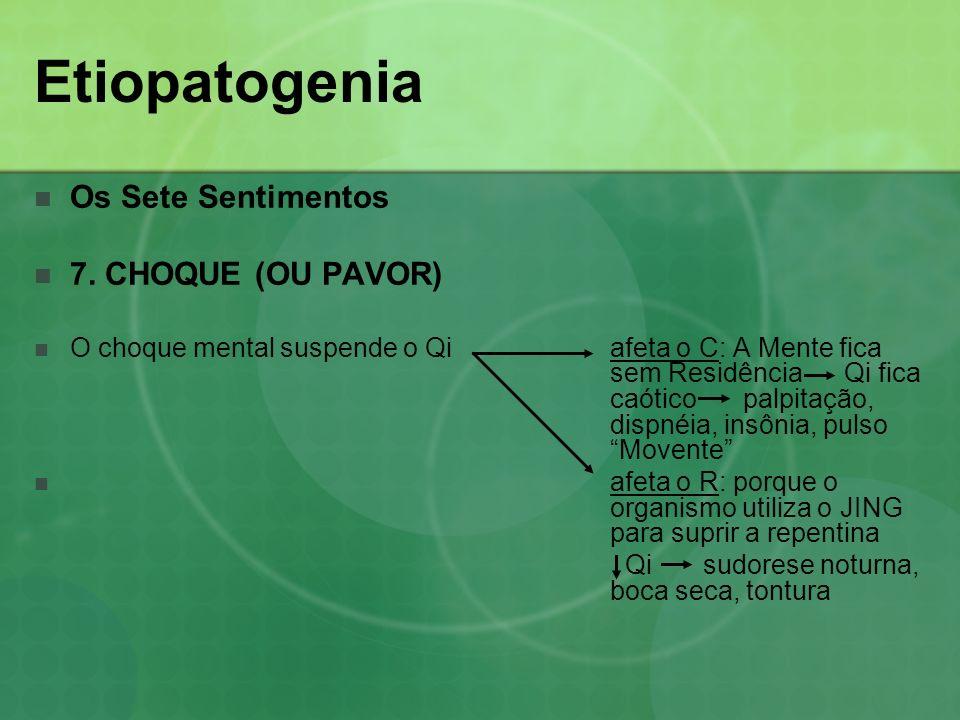 Etiopatogenia Os Sete Sentimentos 7. CHOQUE (OU PAVOR) O choque mental suspende o Qi afeta o C: A Mente fica sem Residência Qi fica caótico palpitação