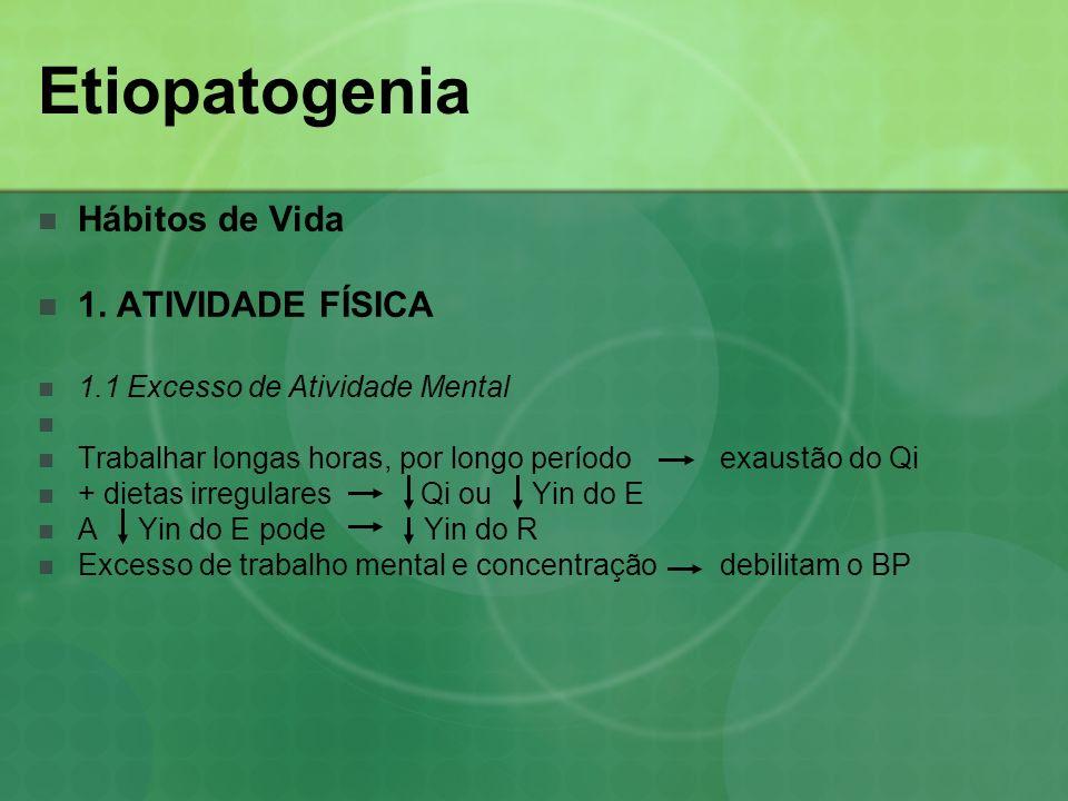 Etiopatogenia Hábitos de Vida 1. ATIVIDADE FÍSICA 1.1 Excesso de Atividade Mental Trabalhar longas horas, por longo período exaustão do Qi + dietas ir