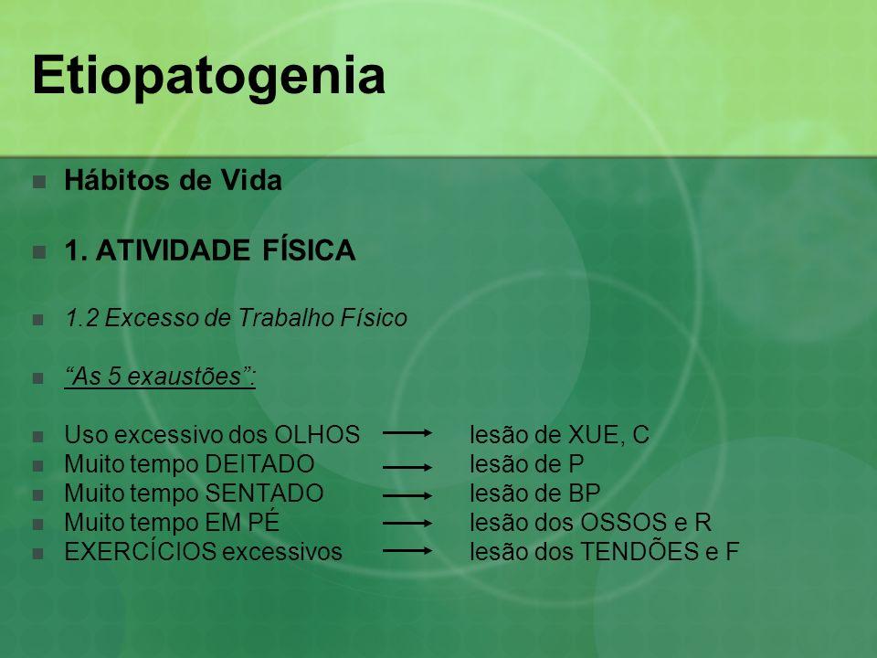 Etiopatogenia Hábitos de Vida 1. ATIVIDADE FÍSICA 1.2 Excesso de Trabalho Físico As 5 exaustões: Uso excessivo dos OLHOSlesão de XUE, C Muito tempo DE