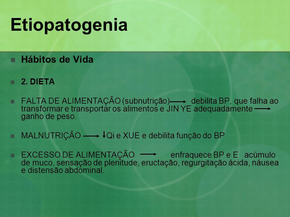 Etiopatogenia Hábitos de Vida 2. DIETA FALTA DE ALIMENTAÇÃO (subnutrição) debilita BP, que falha ao transformar e transportar os alimentos e JIN YE ad
