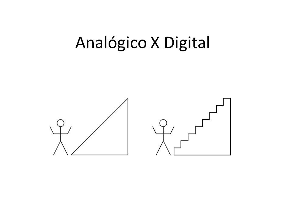 Analógico X Digital