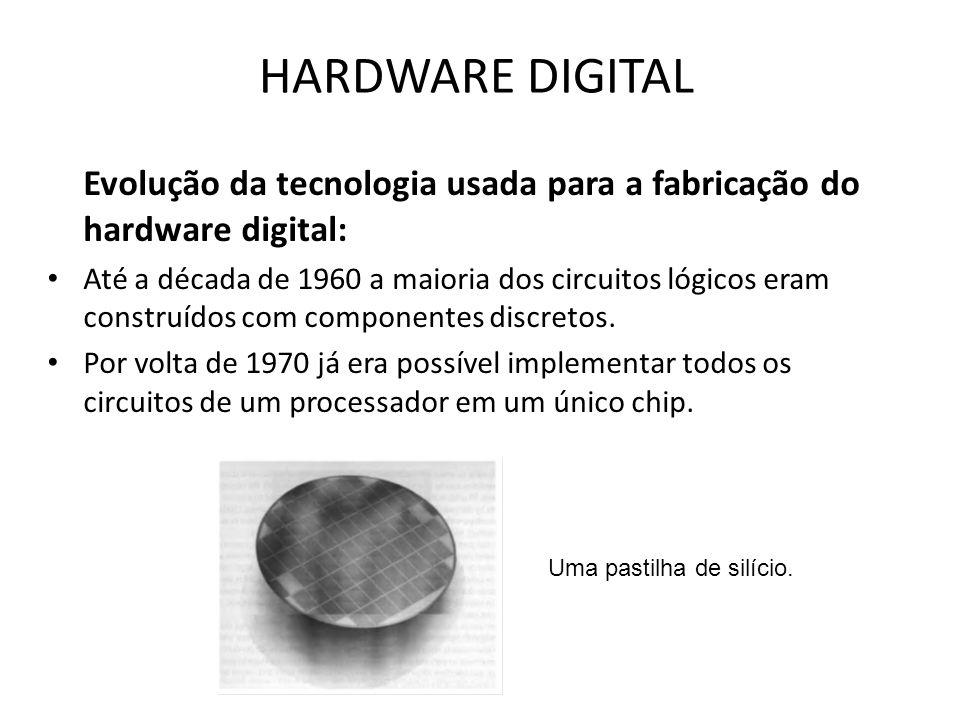 HARDWARE DIGITAL Evolução da tecnologia usada para a fabricação do hardware digital: Até a década de 1960 a maioria dos circuitos lógicos eram constru
