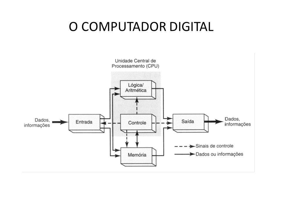 O COMPUTADOR DIGITAL
