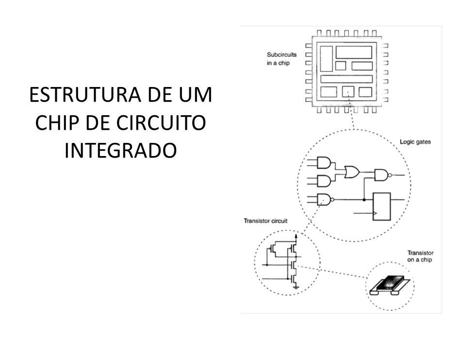 ESTRUTURA DE UM CHIP DE CIRCUITO INTEGRADO