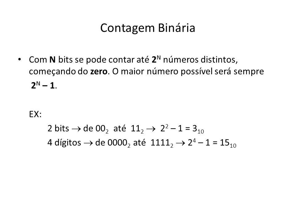 Contagem Binária Com N bits se pode contar até 2 N números distintos, começando do zero. O maior número possível será sempre 2 N – 1. EX: 2 bits de 00