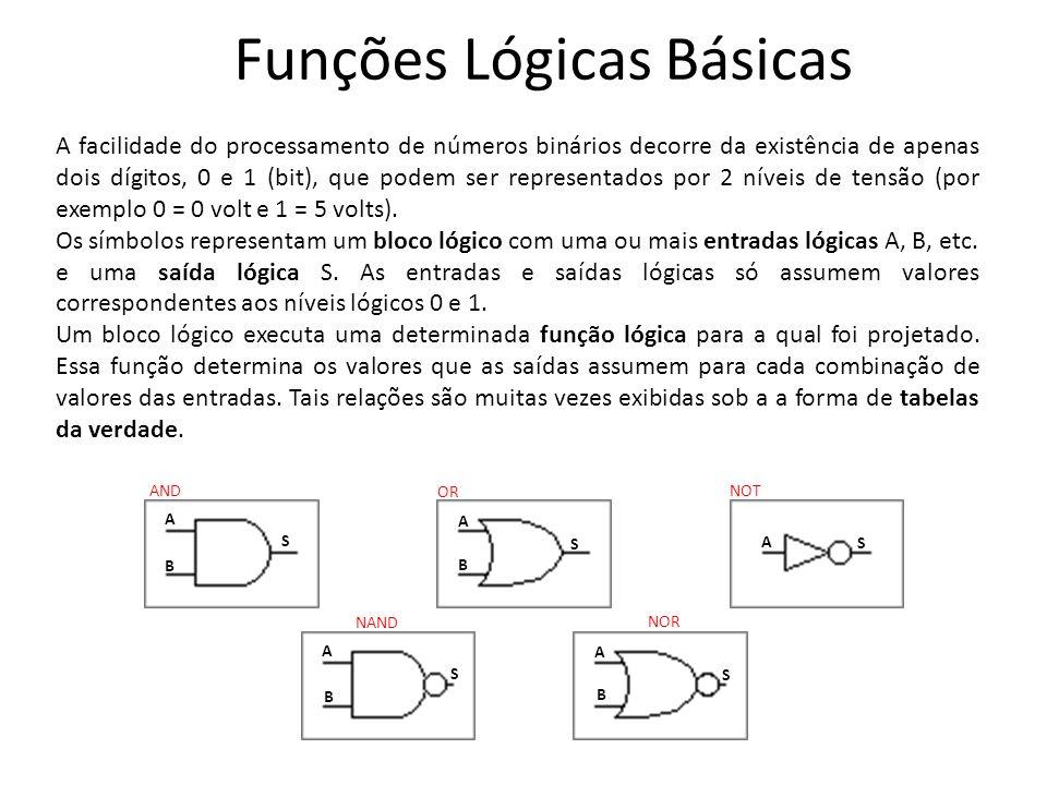 Funções Lógicas Básicas A facilidade do processamento de números binários decorre da existência de apenas dois dígitos, 0 e 1 (bit), que podem ser rep