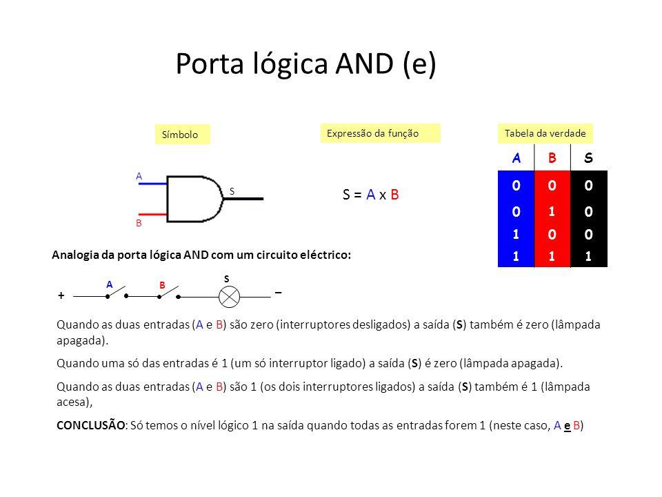 Porta lógica AND (e) ABS 000 010 100 111 S = A x B Símbolo Expressão da função Tabela da verdade A B S + _ A B S Analogia da porta lógica AND com um c