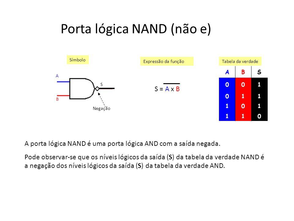 ABS 001 011 101 110 Símbolo Expressão da função Tabela da verdade Porta lógica NAND (não e) S = A x B A B S Negação A porta lógica NAND é uma porta ló