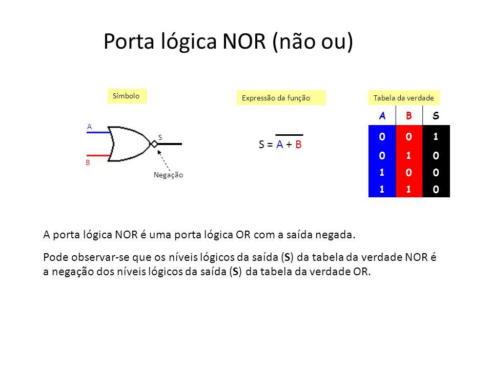 Porta lógica NOR (não ou) ABS 001 010 100 110 Símbolo Expressão da função Tabela da verdade S = A + B A porta lógica NOR é uma porta lógica OR com a s