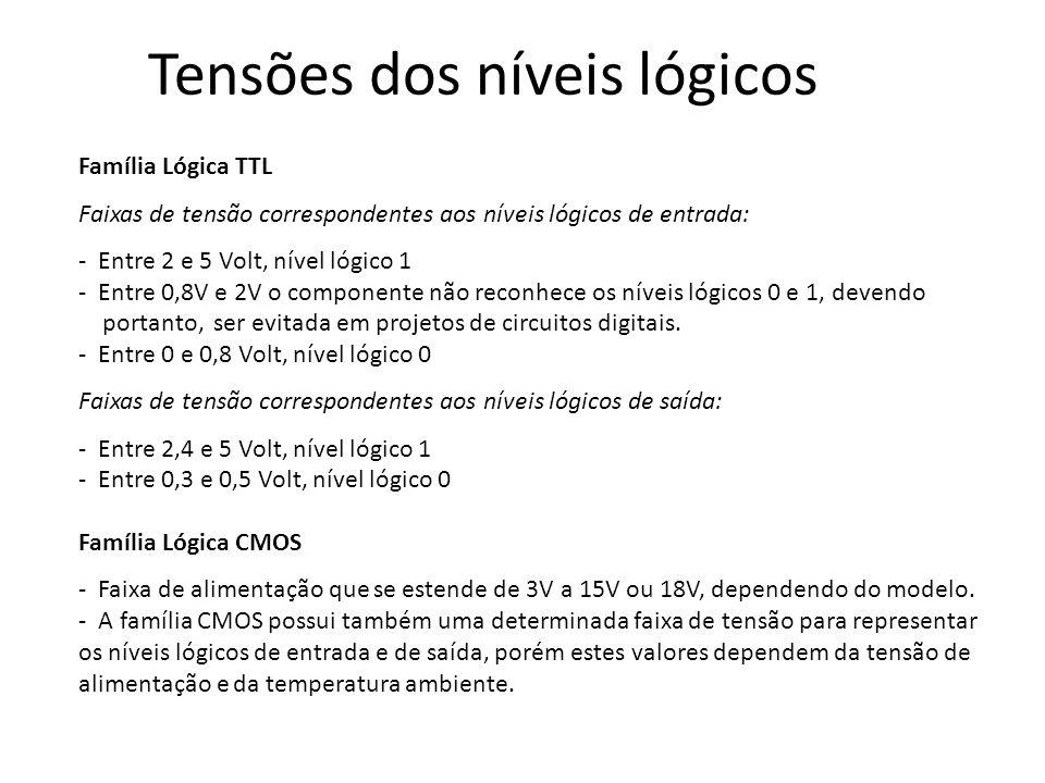 Tensões dos níveis lógicos Família Lógica TTL Faixas de tensão correspondentes aos níveis lógicos de entrada: - Entre 2 e 5 Volt, nível lógico 1 - Ent