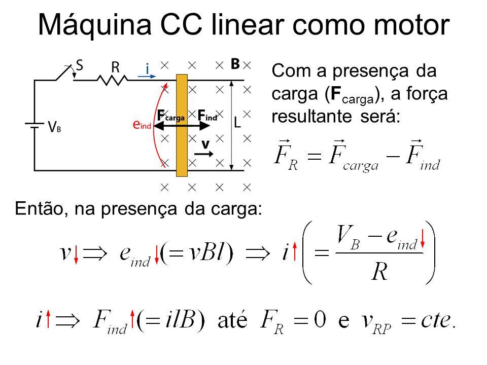 Máquina CC linear como motor Com a presença da carga (F carga ), a força resultante será: Então, na presença da carga: