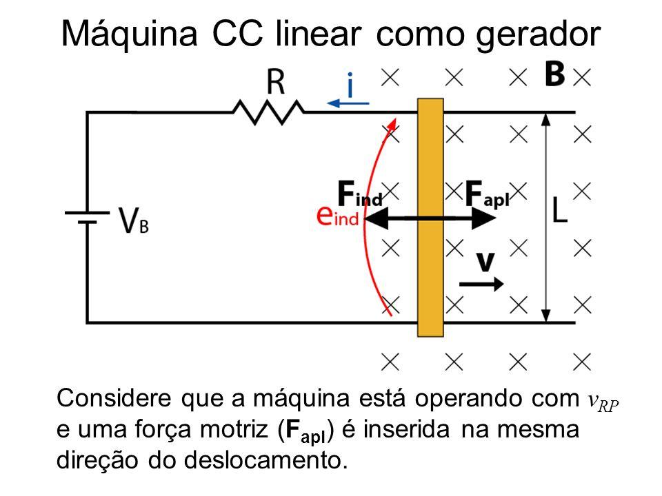 Máquina CC linear como gerador Considere que a máquina está operando com v RP e uma força motriz (F apl ) é inserida na mesma direção do deslocamento.