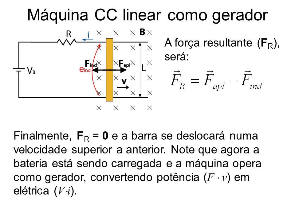 Máquina CC linear como gerador Finalmente, F R = 0 e a barra se deslocará numa velocidade superior a anterior. Note que agora a bateria está sendo car