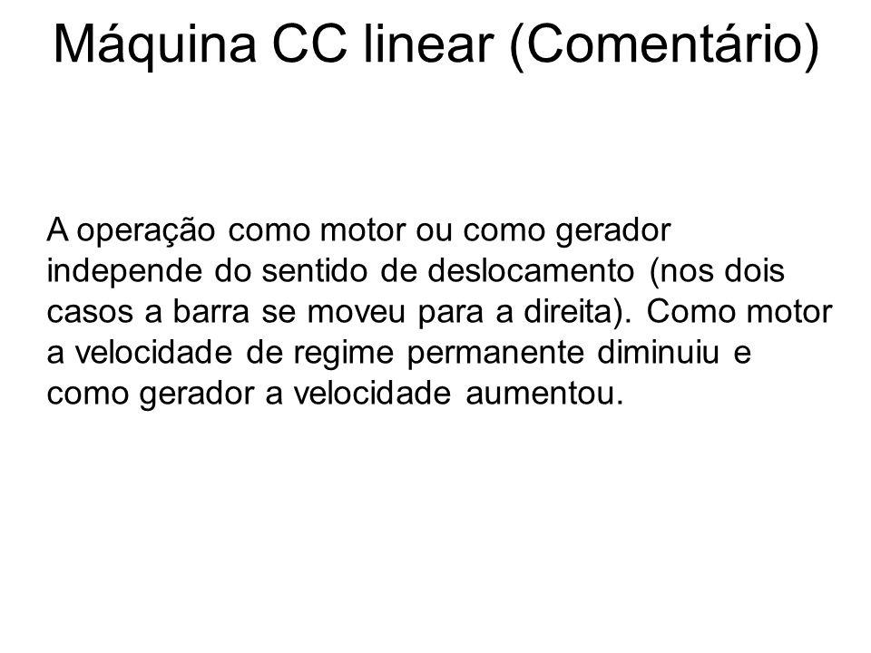 Máquina CC linear (Comentário) A operação como motor ou como gerador independe do sentido de deslocamento (nos dois casos a barra se moveu para a dire