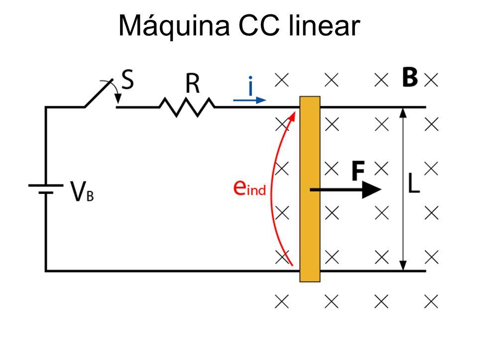 Máquina CC linear como gerador Com a força (F apl ) na direção do movimento.