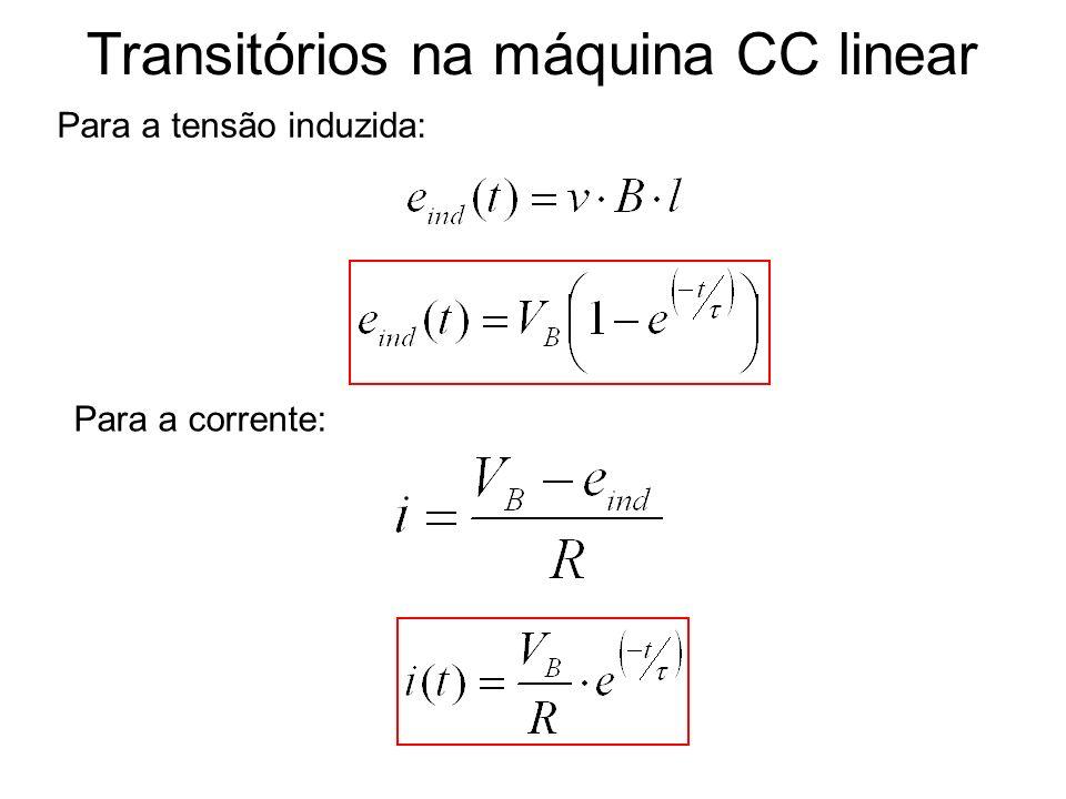 Transitórios na máquina CC linear Para a tensão induzida: Para a corrente: