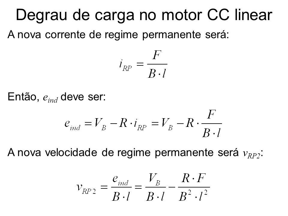 Degrau de carga no motor CC linear A nova corrente de regime permanente será: Então, e ind deve ser: A nova velocidade de regime permanente será v RP2